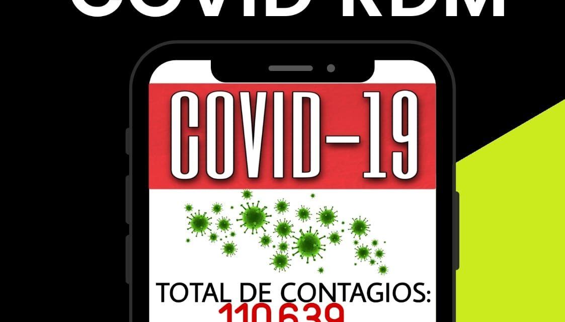 Y AHORA SÍ, NUEVO LEÓN REGISTRA UNA REDUCCIÓN EN CASOS POSITIVOS POR COVID-19, REPORTAN 802